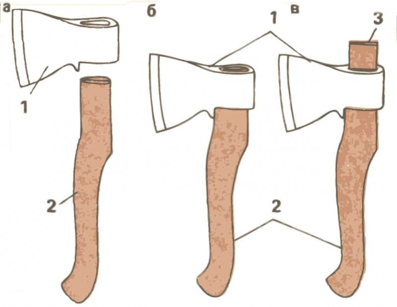 Как сделать топор своими руками - выбор заготовки и заточка топора